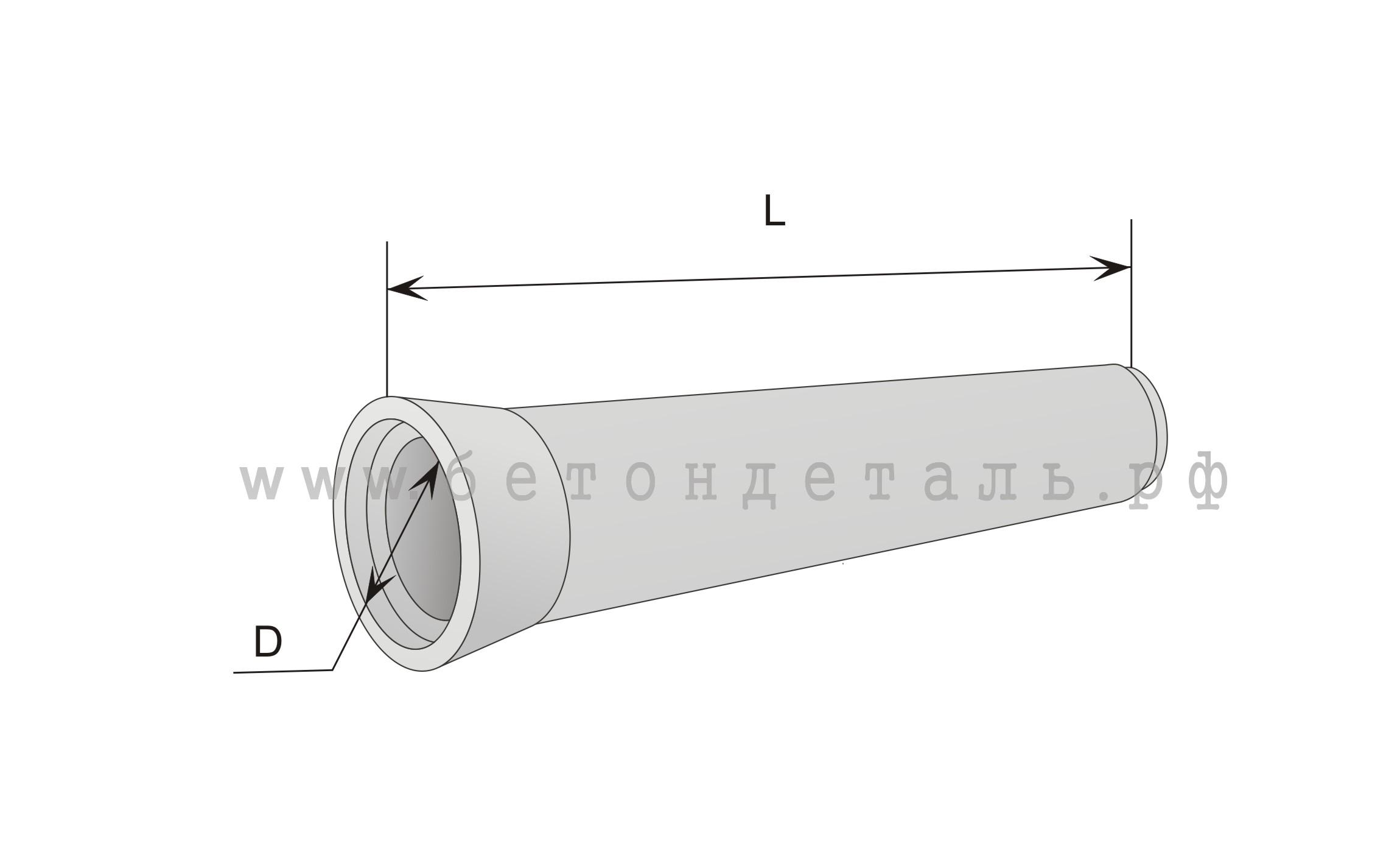 Как происходит соединение между безнапорной трубой и железобетонным колодцем